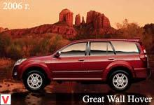Photo Great Wall Hover