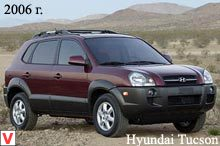 Photo Hyundai Tucson #1