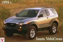 Photo Isuzu VehiCross