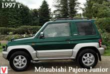 Photo Mitsubishi Pajero Junior