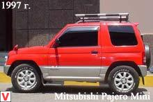Photo Mitsubishi Pajero Mini