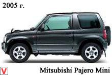 Photo Mitsubishi Pajero Mini #1
