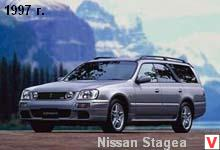 Nissan Stagea - car review, history of creation, specifications