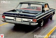 Photo Plymouth Fury #3