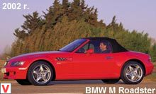 Photo BMW M Roadster