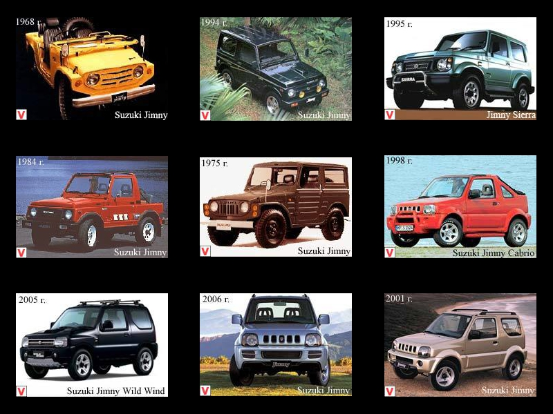 Suzuki Jimny Car Review History Of Creation Specifications
