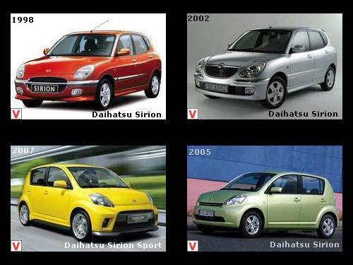 Daihatsu Sirion Car Review History, Stoplamp Led Bar Daihatsu Sirion