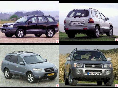 hyundai santa fe car review history of creation specifications auto talkz