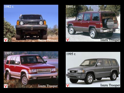 Isuzu Trooper - car review, history of creation, specifications