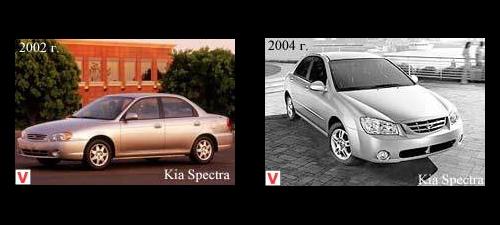 Kia Spectra Vision General Del Coche La Historia De La Creacion Especificaciones The kia spectra is a compact car produced by kia motors between 2000 and 2009. kia spectra vision general del coche