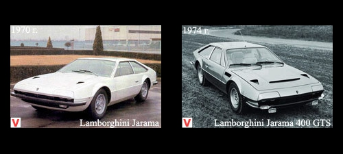 Lamborghini Jarama Car Review History Of Creation Specifications