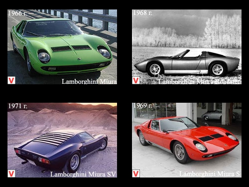 Lamborghini Miura Car Review History Of Creation Specifications