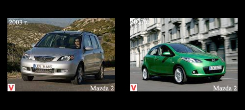 mazda 2 - car review, history of creation, specifications