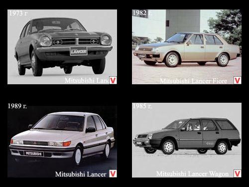 ميتسوبيشي: تاريخها وسر شعارها وأهم طرازاتها