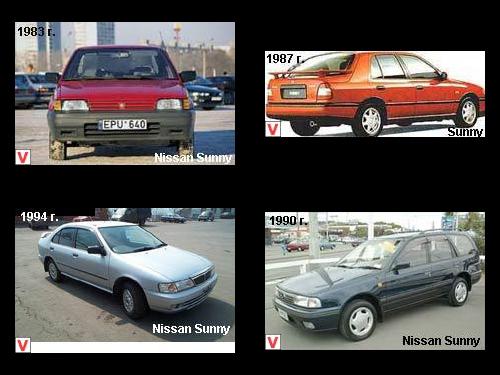 history of nissan sunny cars