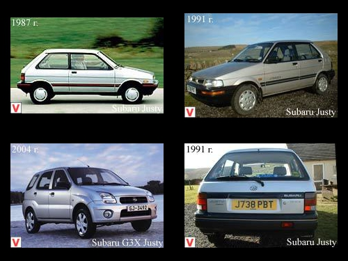 Subaru Justy Car Review History Of Creation Specifications